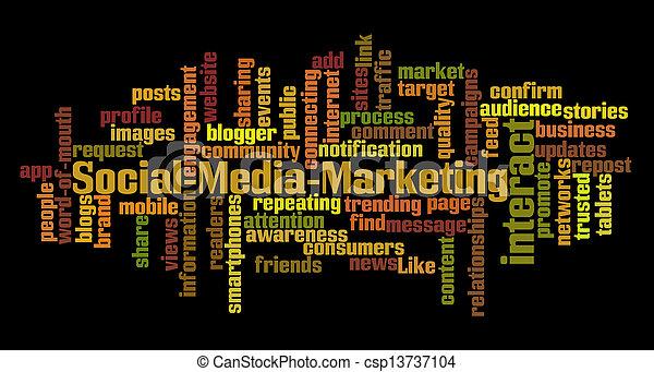 media, towarzyski, handel - csp13737104