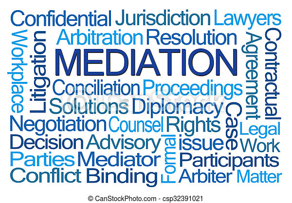 Mediation Word Cloud - csp32391021