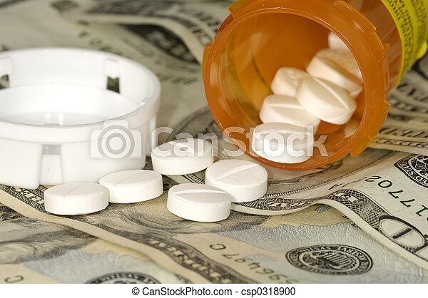 Medical Costs - csp0318900