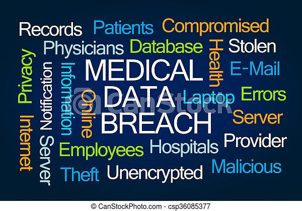 Medical Data Breach Word Cloud - csp36085377