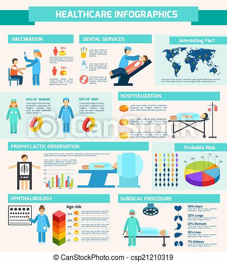 Medical infographic set - csp21210319