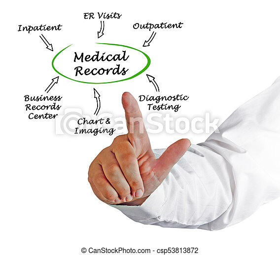 Medical Records - csp53813872