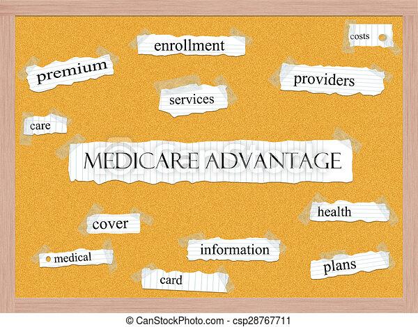 Medicare Advantage Corkboard Word Concept - csp28767711