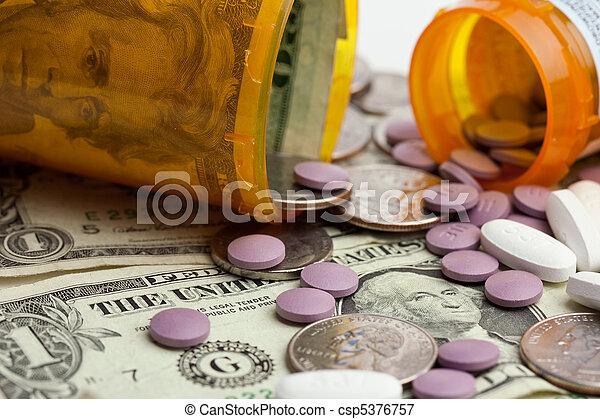 Medication Costs - csp5376757