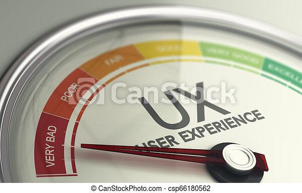 Midiendo UX, muy mala experiencia de usuario. Diseño web y concepto de marketing. - csp66180562