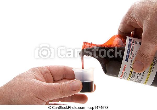 slemlösande medicin på recept