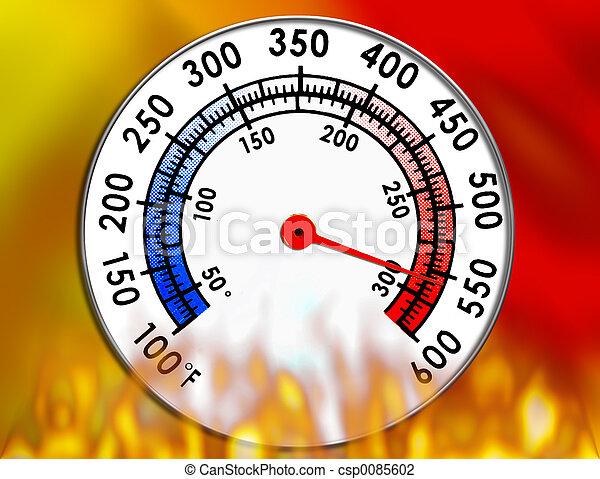 medida, temperatura - csp0085602