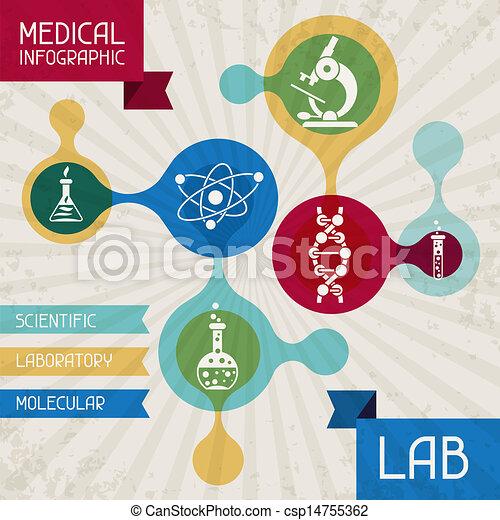 medizin, infographic, lab. - csp14755362