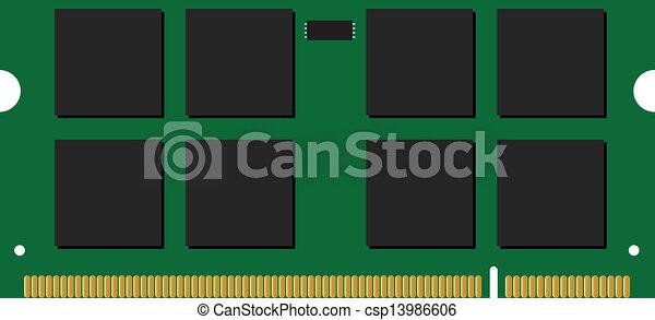 memory module  - csp13986606