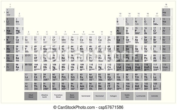 Mendeleevs Table Grayscale Periodic Table Of Elements Flat Vector