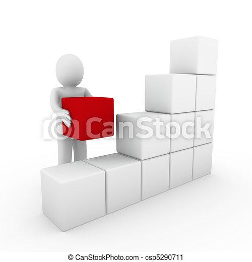 menselijk, kubus, doosje, rood, 3d, witte  - csp5290711