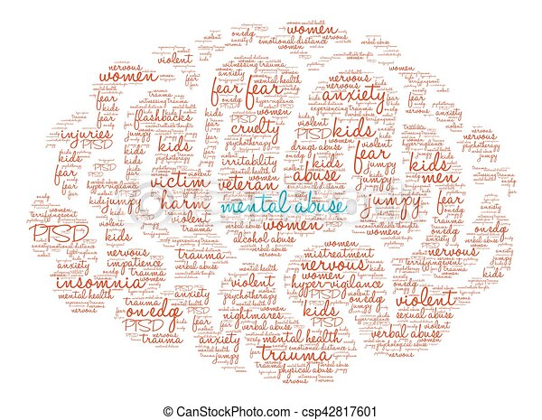 Mental Abuse Brain Word Cloud - csp42817601