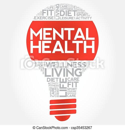 Mental health bulb word cloud - csp35453267