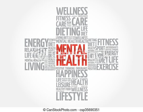 Mental health word cloud - csp35690351