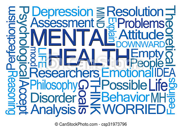 Mental Health Word Cloud - csp31973796