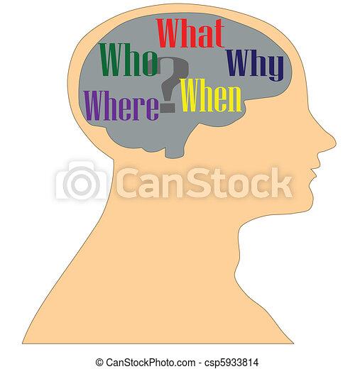 Preguntas en la mente - csp5933814