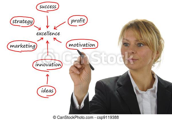 La mujer de negocios muestra estrategia de marketing - csp9119388