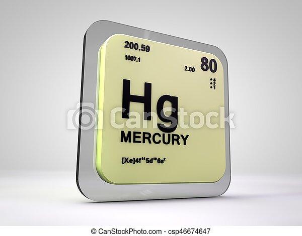 Mercurio render elemento qumico tabla peridica hg 3d mercurio render elemento qumico tabla peridica hg 3d urtaz Image collections