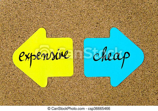 Message Expensive versus Cheap - csp36665466