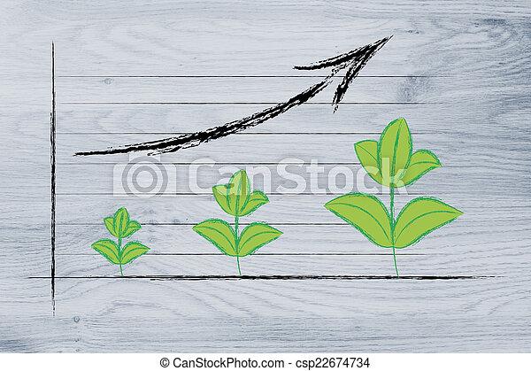 Metáfora, gráfico, hojas, economía, crecimiento, verde,... fotos de ...