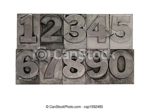 metal type numbers - csp1592480