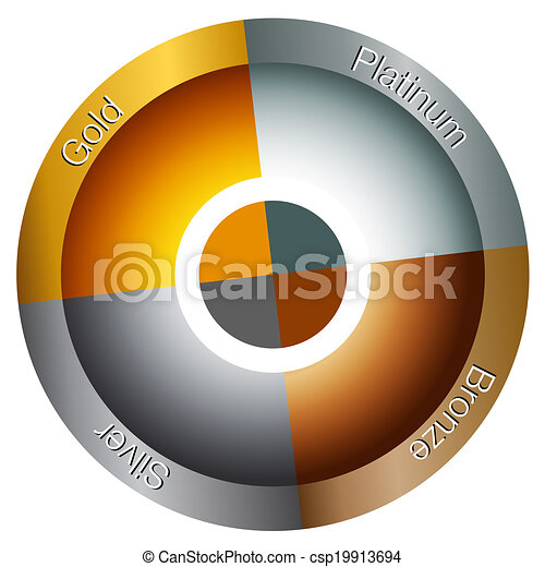 Metal Wheel Chart - csp19913694