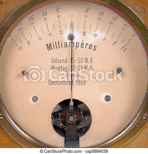 Un parquímetro muy viejo - csp0684039