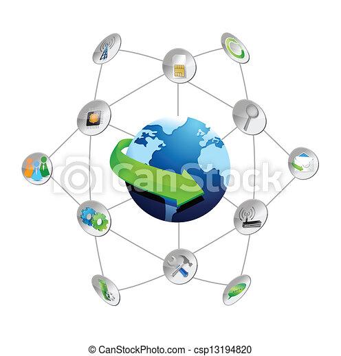 Międzynarodowe połączenie