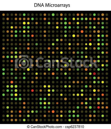 microarrays, dns - csp6237810