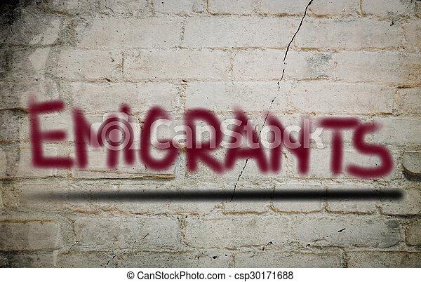 Migration Concept - csp30171688