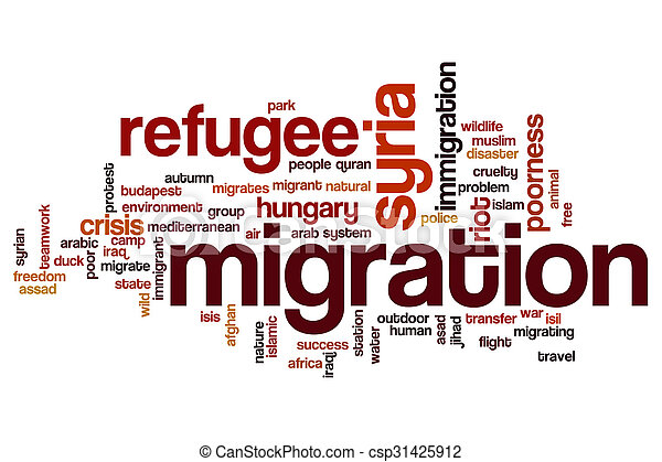 Migration word cloud concept - csp31425912