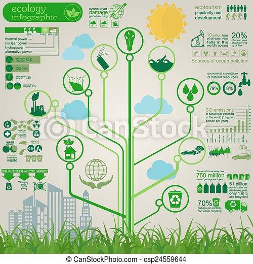 milieu, infographic, ecologie - csp24559644