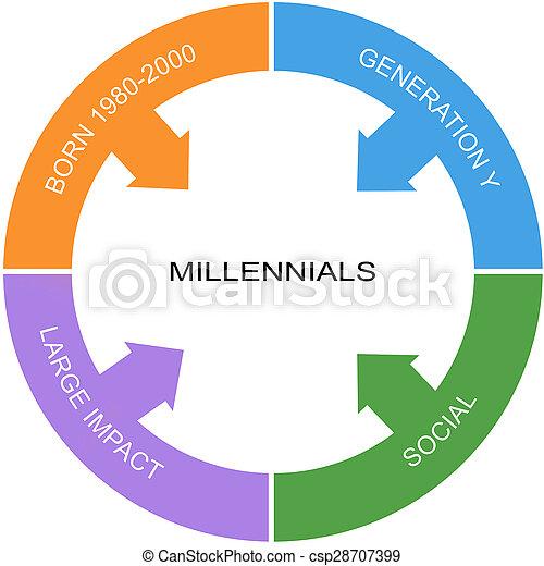 millennial, cercle, concept, mot - csp28707399