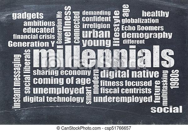 millennials word cloud on blackboard - csp51766657