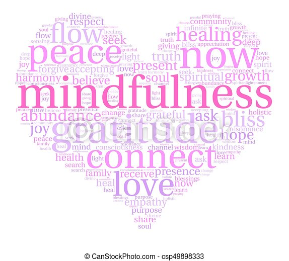 Mindfulness Word Cloud - csp49898333