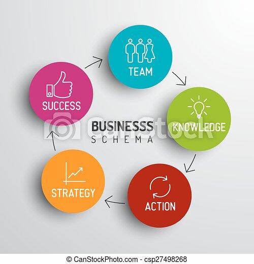 Minimalistic business schema diagram - csp27498268