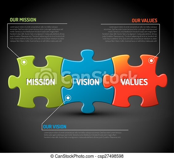Mission, vision and values diagram - csp27498598