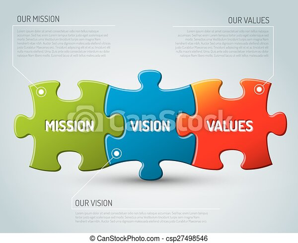 Mission, vision and values diagram - csp27498546
