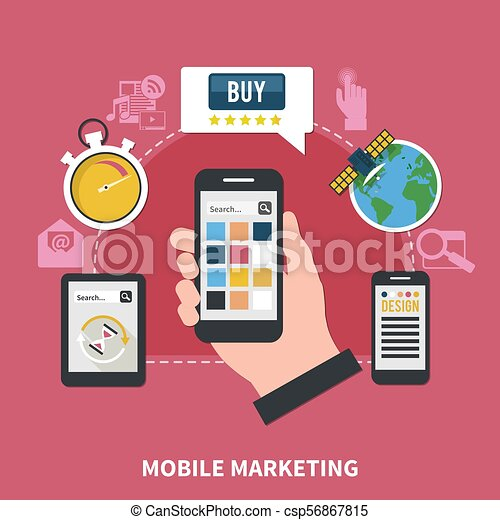 Mobile Marketing Composition