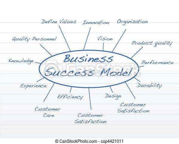 modèle, business, reussite - csp4421011