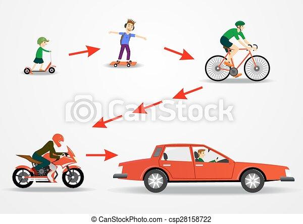 mode of transportation - csp28158722