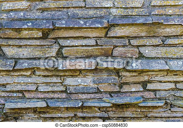 Modelado Pared Exterior De Piedra Casa Modelado Pared De Piedra - Piedra-pared-exterior