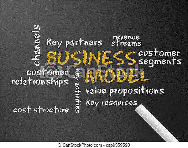 Geschäftsmodell - csp9359590