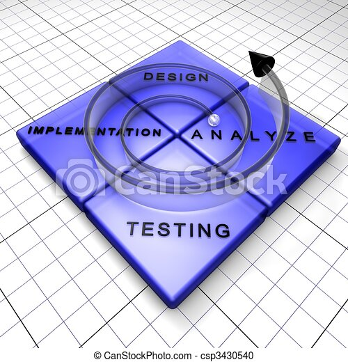 modelo, software, lifecycle, espiral - csp3430540