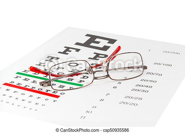 6b8c87b6c25 Modern classic men s eyeglasses on an eye chart. Modern classic ...