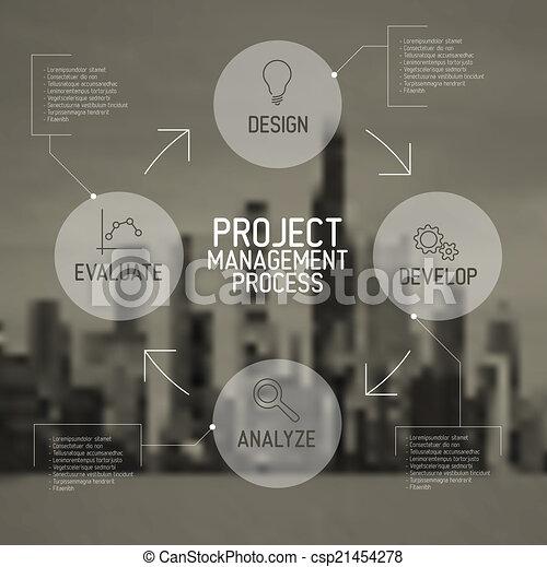 Modern Project management process scheme concept - csp21454278