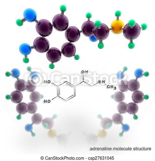 Molécula Adrenalina Estructura