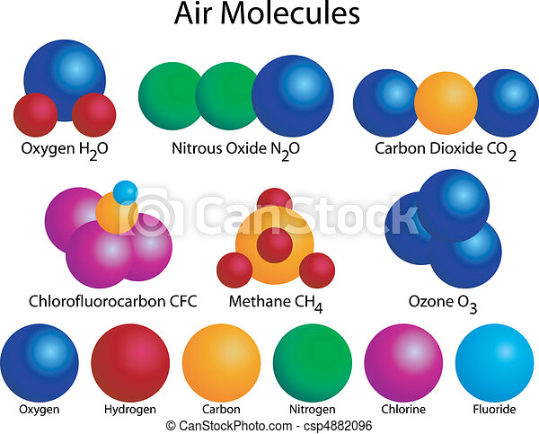 Molecular Structure of Air Molecules - csp4882096
