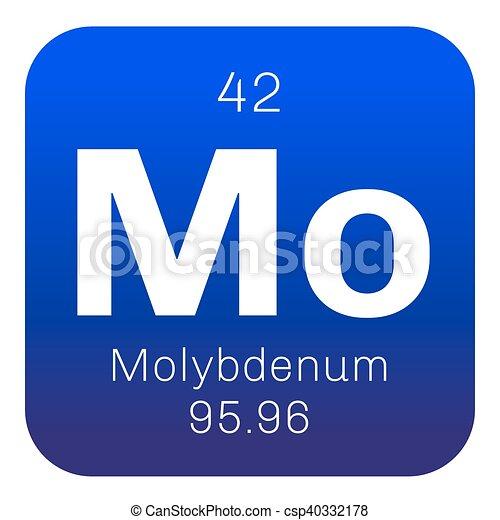 Molybdenum Chemical Element Has Sixth Highest Melting Point