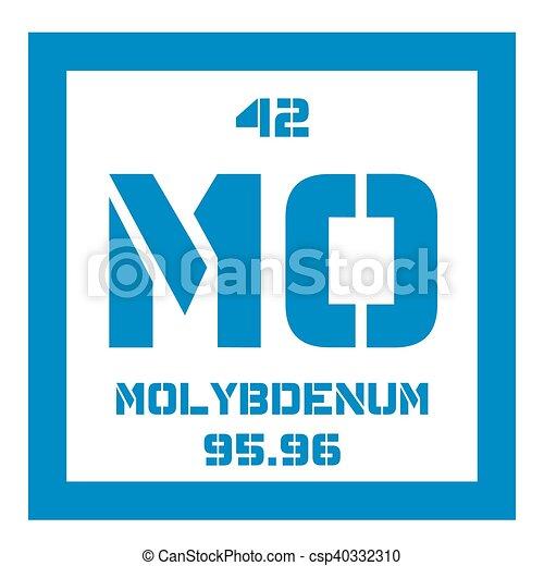 Molybdenum chemical element has sixth highest melting point of all element has sixth highest melting point of all elements colored icon with atomic number and atomic weight chemical element of periodic table urtaz Gallery